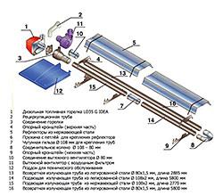 конструкция излучающего модуля Infra G