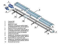 конструкция излучающего модуля Infra